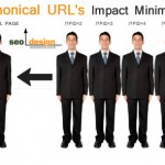 Reduce the Negative Impact of Duplicate Content from Canonical URL's