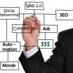 SEO, Advertising, Automation and Ethics
