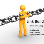 SEO, Link Clusters, Age and IP Diversity